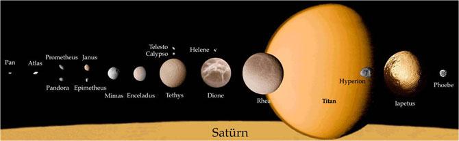 Saturn Rings Ai